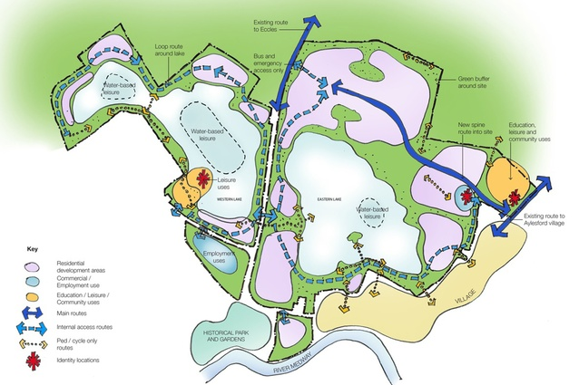 Aylesford Lakes Sites, strategic concept plan. An outline masterplan for land around old sand quarries that have now become lakes, in Kent, south of London.