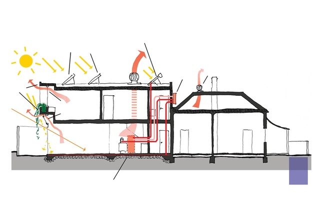 Webb Air Ventilator : Active systems to reduce energy use architectureau