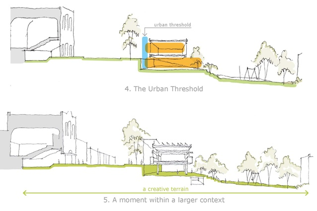 """A plan of the East Sydney Community Centre that illustrates the """"cultural domain"""" that Lahznimmo Architects conceptualized as passing from the Eternity Playhouse, through ESCAC and into the Albert Sloss Reserve."""