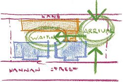 Diagrammatic sketch of the planning strategy – the outdoor spaces form the central organizing principle of the plan.