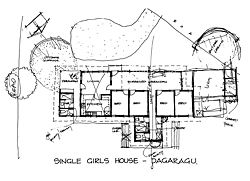 Working plan. Specific needs for a single women's house at Daguragu included secure overflow sleeping areas, separate bathrooms for visitors and outside cooking areas.