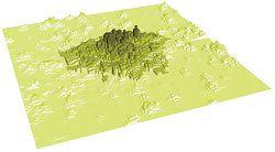 London density
