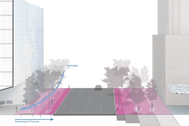 The diagram shows how a manipulation of paving colour could encourage an air updraught.
