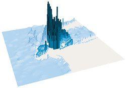 New York City density