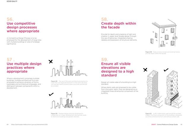 Central Melbourne Design Guide – City of Melbourne.
