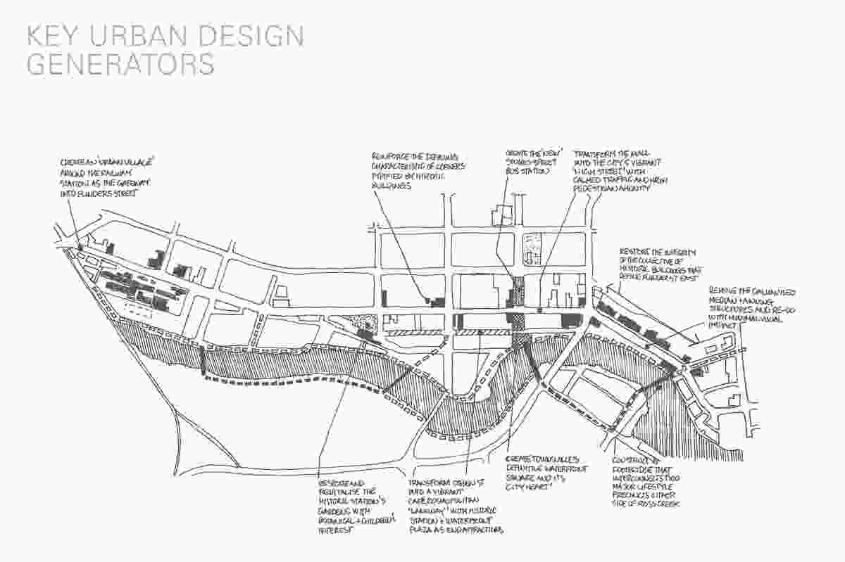 An early sketch of the site showing the key urban design generators.
