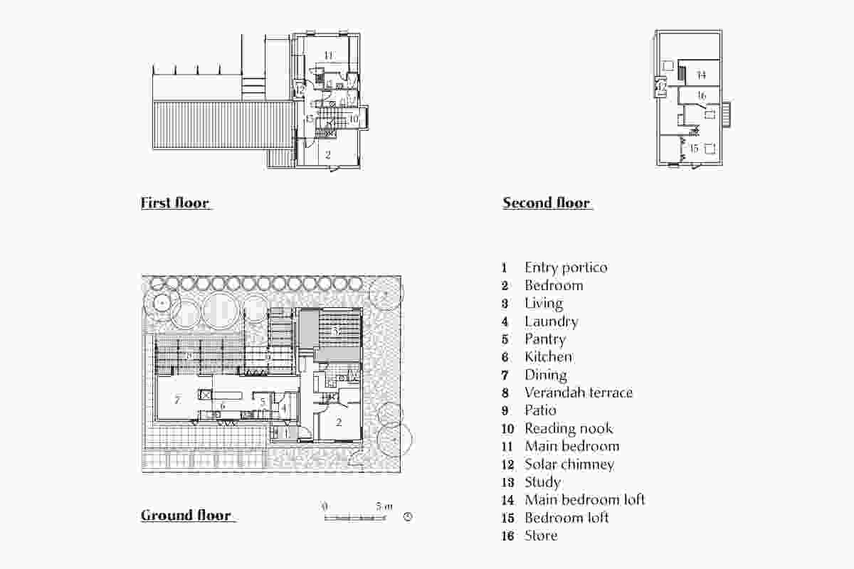 Plans of Backhouse by Coda Studio.