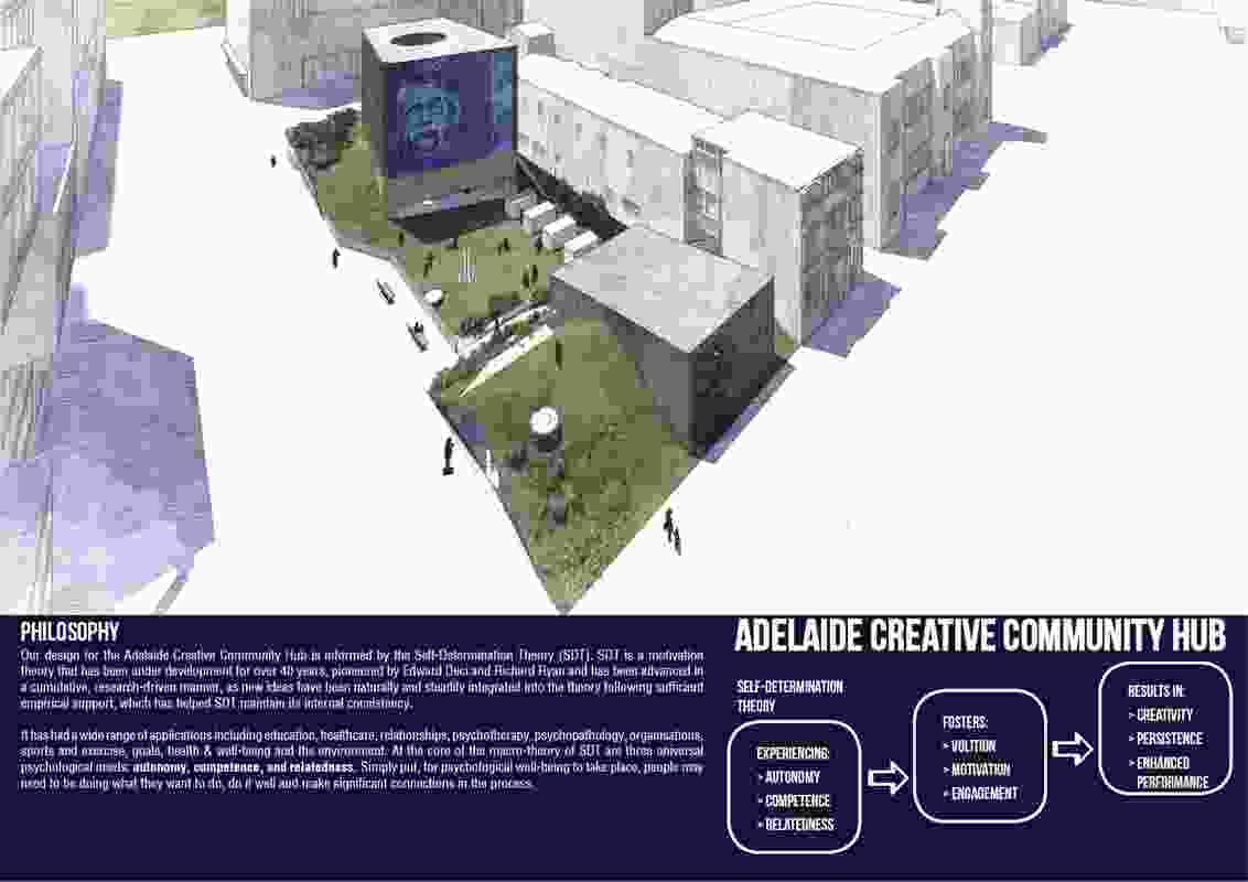 Adelaide Creative Community Hub by Sandbox Studio.