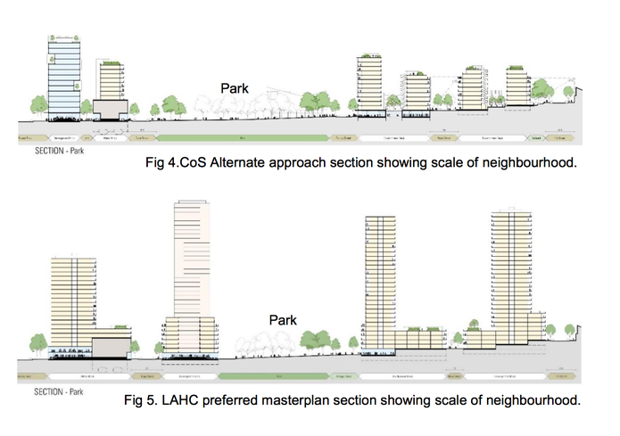 The City of Sydney's plan would reduce building heights, with most buildings to be seven to nine storeys, with 12 to 13 storey buildings around the park.