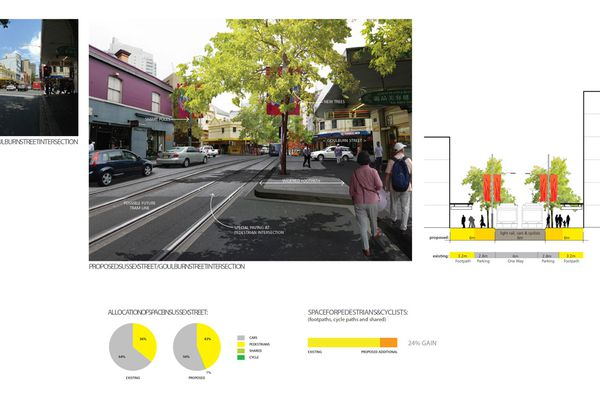 Sussex Street: trams.?Widened footpaths that also allow for the potential introduction of the CBD light rail extension.