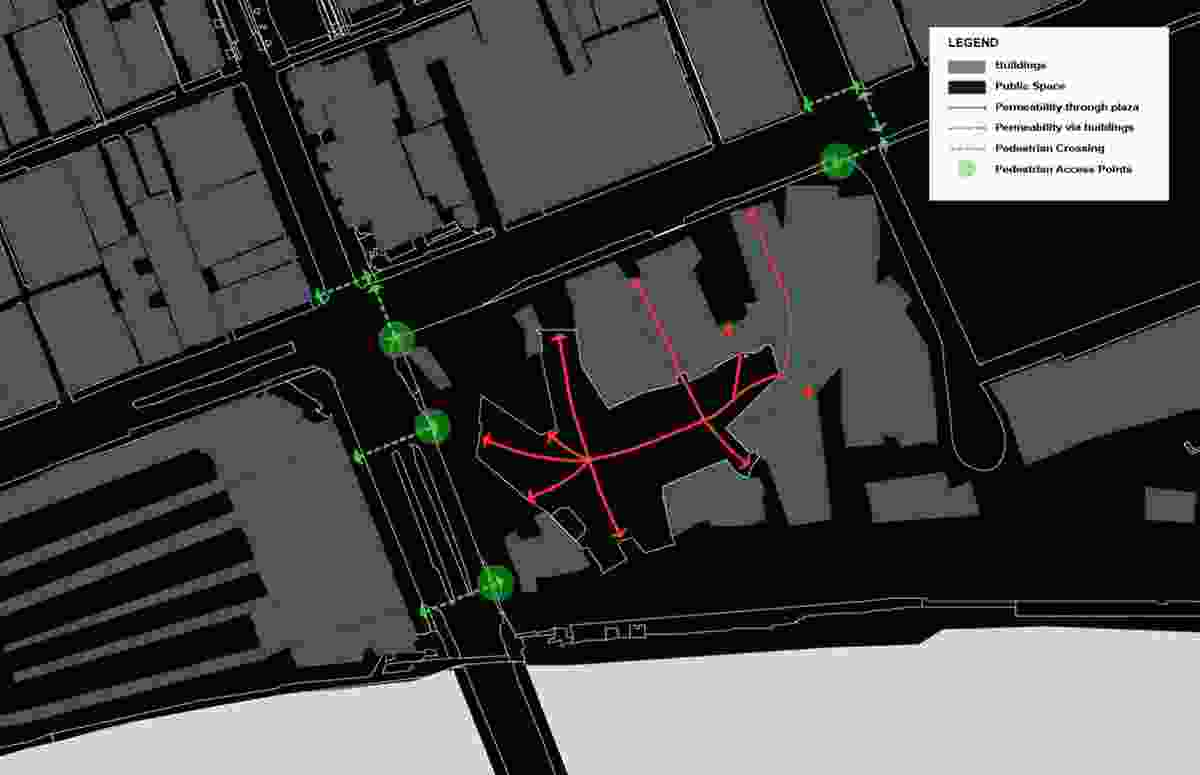 Connections with the CBD and Flinders Street Station limit access to Federation Square, whereas topography and lack of permeability limit access through it. The lack of connection to other destinations limits the desire to move through the square