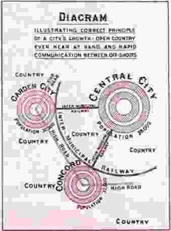 We see the mark of Ebeneza Howard's utopia.