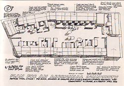 1973. First plans for The Block by Col James and Richard Jermyn.