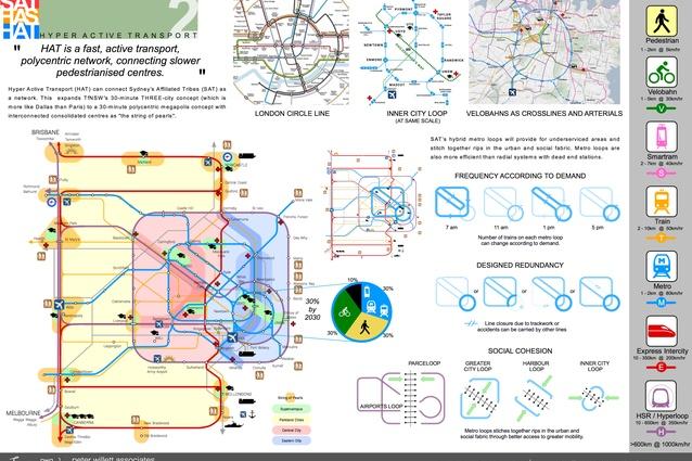 Hyper Active Transport 2.0: Making Density Liveable – Peter Willett Associates.